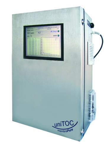 uniTOC Analyzer